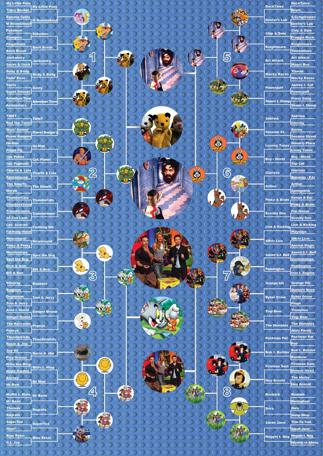 A chart showing Knightmare's path to victory as the Radio Times' Kids TV Champ in 2014.